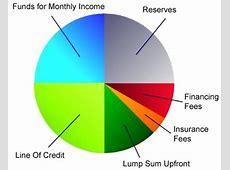 Excel Worksheet Auto Loan Amortization