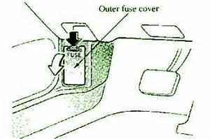 2007 Mazda Demio Kick Panel Fuse Box Diagram  U2013 Auto Fuse