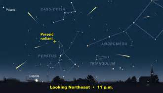 Where To See The Perseid Meteor Shower by Ultimate Guide To Meteor Showers In 2017 Sky Amp Telescope