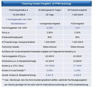 Kosten Nutzen Rechnung : factoring bankkredit und kontokorrent im vergleich ~ Lizthompson.info Haus und Dekorationen