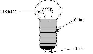 electricit 233 montages simples et ludiques le site de la