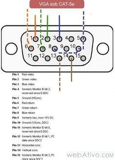 Vga Extension Cable Wiring Diagram by Diy Xbox 360 Vga Cable Using The Standard Sd Av