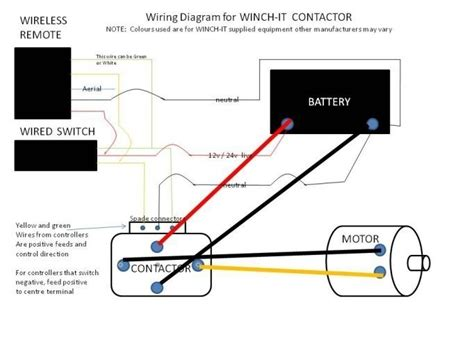 Chion Atv Winch Wiring Diagram For by Harbll 12v Winch Solenoid Relay Controller 500a Dc Switch