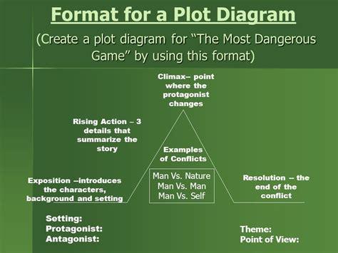 image result   dangerous game plot diagram good