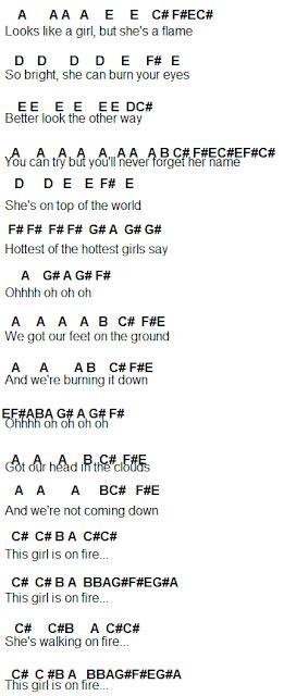 not angka lagu fur elise flute sheet on
