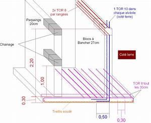 Ferraillage Fondation Mur De Cloture : ferraillage fondation mur de sout nement ascolour ~ Dailycaller-alerts.com Idées de Décoration