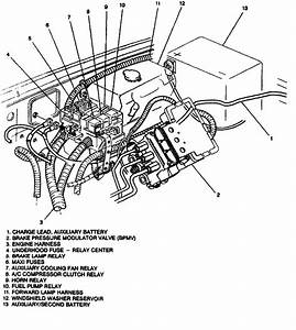 Where Is The Gas Relay Located On A 1994 Chevy Cheyenne
