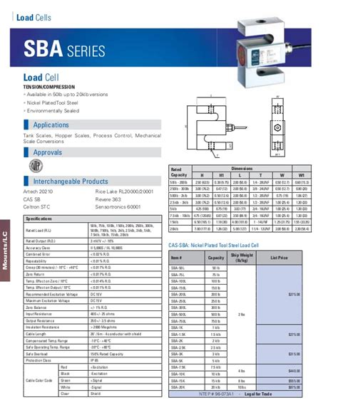 cas scale load cells and weigh modules