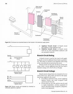 Modern Commercial Wiring  6th Edition Page 146