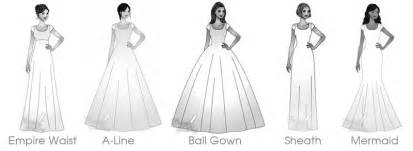 types of wedding dresses type and wedding gowns wedding story style