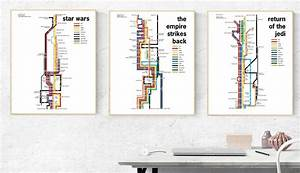 Star Wars Original Trilogy Timeline Posters