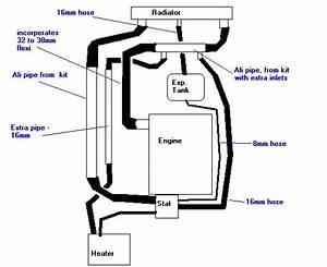 Tiger Engine  U0026 Gearbox