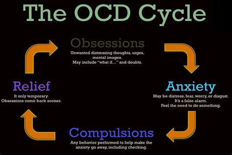 TMS for OCD: Everything You Need to Know