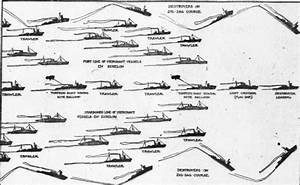 The Diagram Of The Ww1 Era Convoy System
