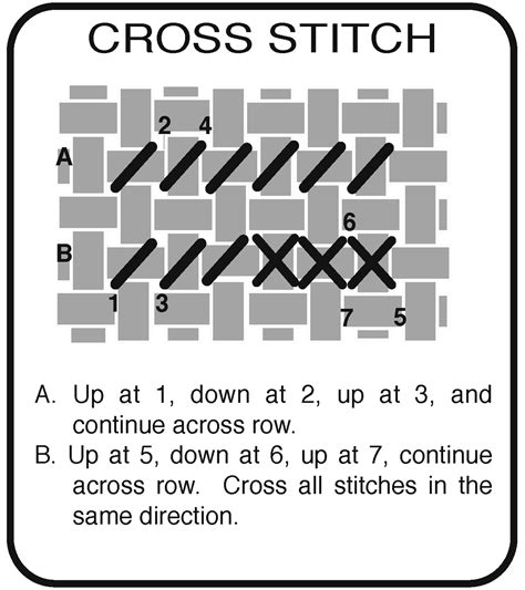 how to cross stitch scrapfx technique class cross stitch