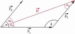 Betrag Vektor Berechnen : einf hrung in die vektorrechnung mathe brinkmann ~ Themetempest.com Abrechnung