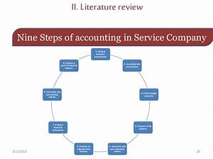 Accounting cycle in service company/ Cambodian Mekong ...