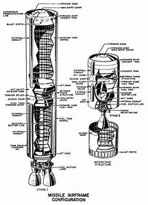 Saturn V F1 Engine Diagram  Saturn  Auto Wiring Diagram