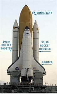 Space Shuttle Recordation