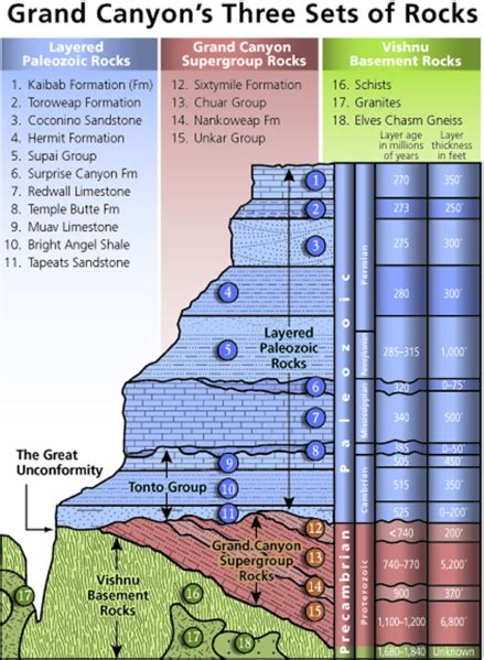 grand canyon bombshells ancient egyptians visited canyon