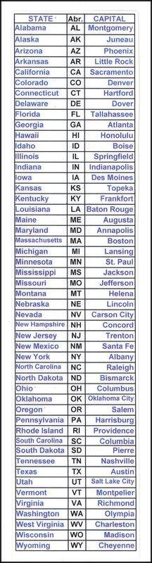 states capitals  abbreviations bookmark states