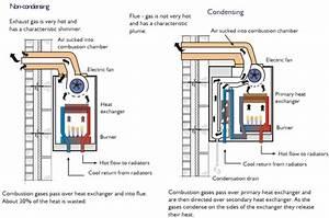 Alaska Boiler Installation  Sales  And Installation Service
