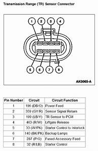 545rfe Neutral Safety Switch Wiring Diagram To Pcm