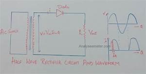 Half Wave Rectifier Efficiency Equation  U0026 Applications