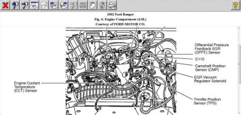 Ford Engine Problems Misfire Wiring Diagram Fuse Box