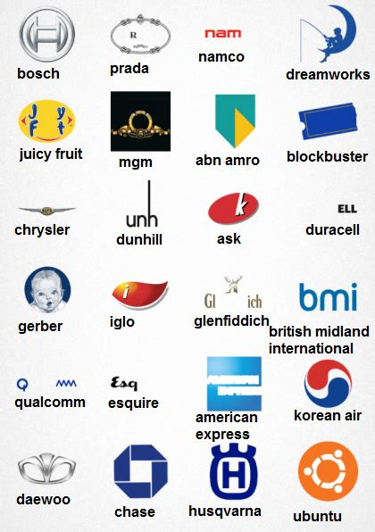 logos quiz emerging games level 9 answers