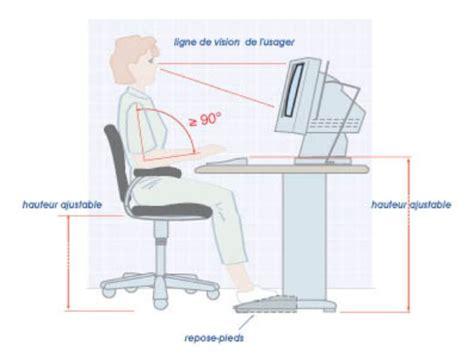 repose pied bureau travail sur écran prévention des risques risques inrs