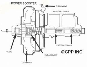 power brake booster replacement grumpys performance garage With thread 2005 aveo master connector list and diagrams