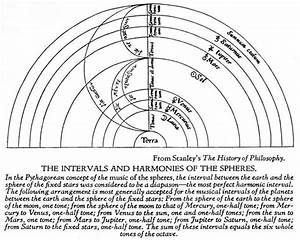 1000  Images About Music Of The Spheres On Pinterest