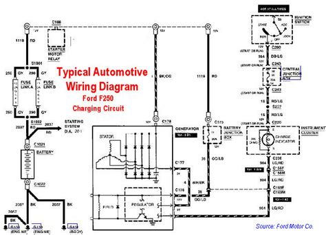 automotive wiring diagram automotive relay wiring diagram