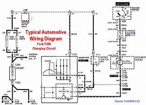 Vintage Car Wiring Diagram Basic