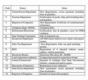 Free 10  Office Manual Samples In Pdf