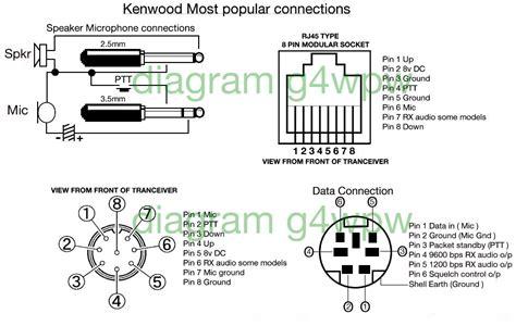 i radio mic wiring diagram get free image about wiring