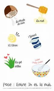 Soin Cheveux Bouclés Maison : soin cheveux miel miel with soin cheveux miel great masque maison et hydratant pour cheveux ~ Melissatoandfro.com Idées de Décoration