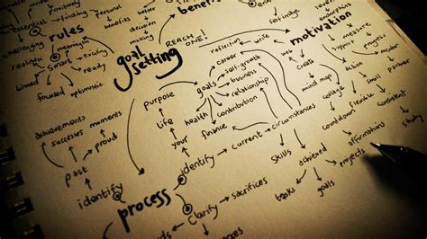 goal setting strategies  scientific  career success