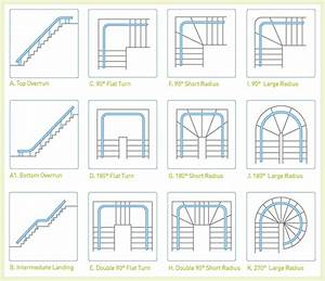 Plans to build Types Of Stairs PDF Plans