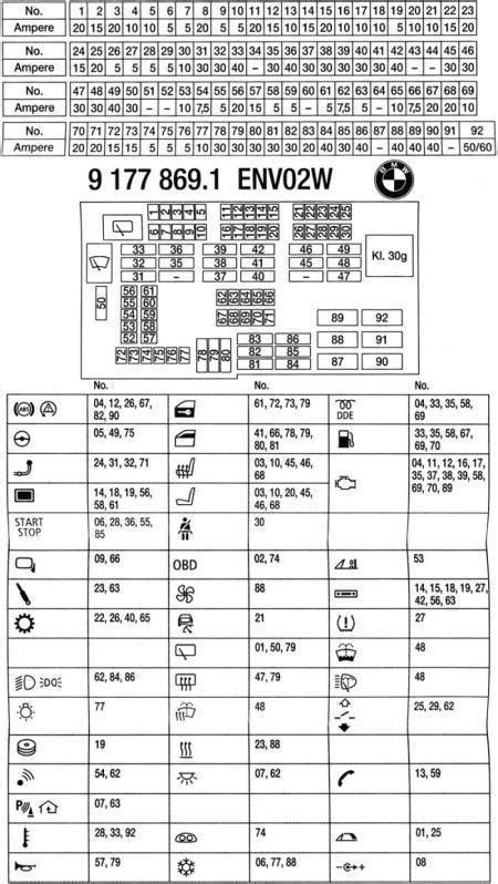 bmw  fuse box diagram image details  series