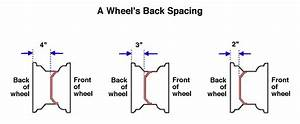 Wiring Diagram Car Wheels