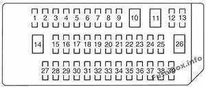 Fuse Box Diagram Toyota Land Cruiser Prado  2010