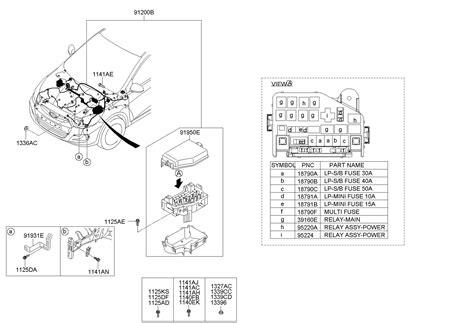 Hyundai Maxi Fuse Multi Engine