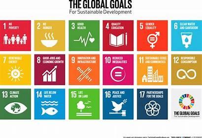 Goals Future Plan Global Vision Brighter Development