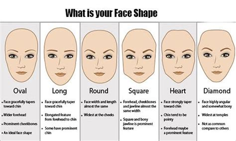 choose  hairstyles   face shape