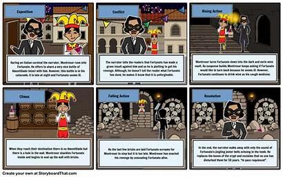 Amontillado Cask Plot Storyboard Diagram Literary Elements