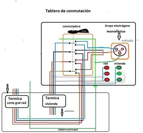 apaptacion de motor trifasico a monofasico yoreparo conexion de generador monofasico en tablero yoreparo review tech news update