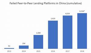 Lending Club  Ondeck  Ratesetter  Kabbage  Funding Circle
