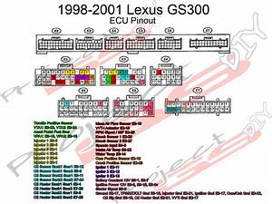 Lexus Gs300 1998 Be Rev Limiter Wiring
